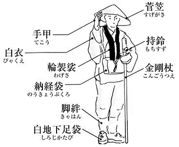 本格的な服装のイメージ